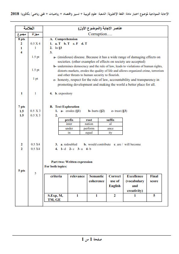 بكالوريا 2018 Bac / موضوع مادة اللغة الإنجليزية شعبة العلوم التجريبية