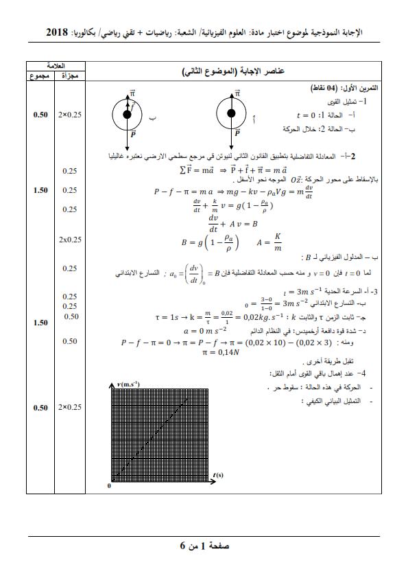 بكالوريا 2018 Bac / موضوع مادة العلوم الفيزيائية مع الحلول النموذجية