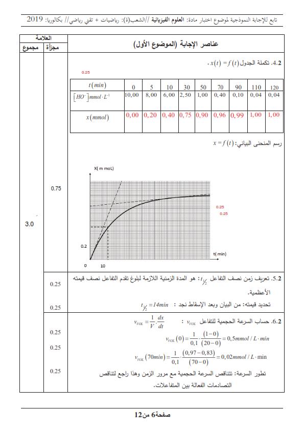 بكالوريا 2019 Bac / موضوع مادة العلوم الفيزيائية مع الحلول النموذجية / شعبة الرياضيات