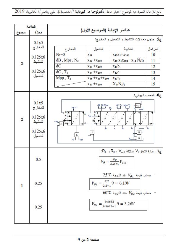 بكالوريا 2019 Bac / موضوع التكنولوجيا الهندسة الكهربائية مع الحلول النموذجية