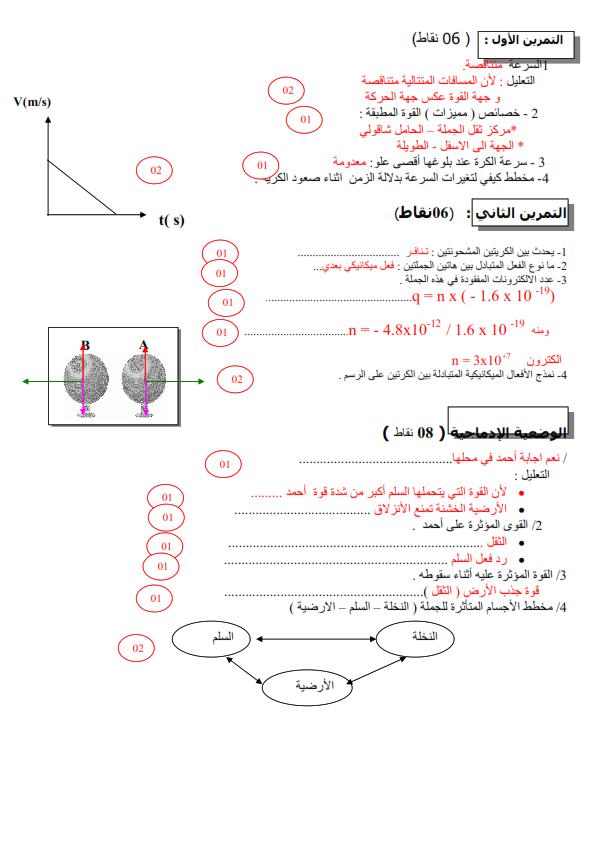 اختبارات الفصل الأول في مادة العلوم الفيزيائية السنة الرابعة متوسط - الموضوع 07