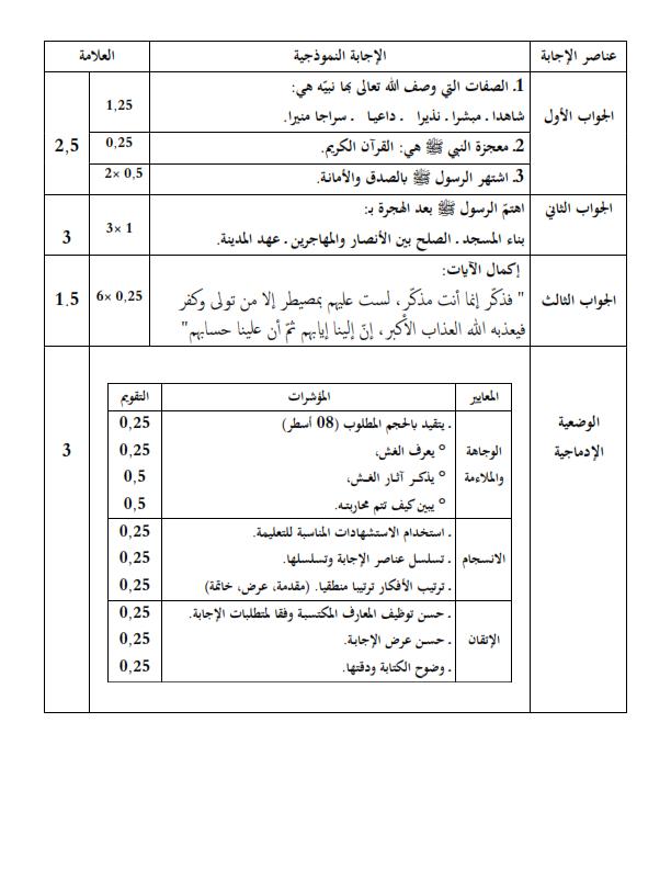اختبار الفصل الثاني في مادة التربية الاسلامية مع الحل | الخامسة ابتدائي | الموضوع 01