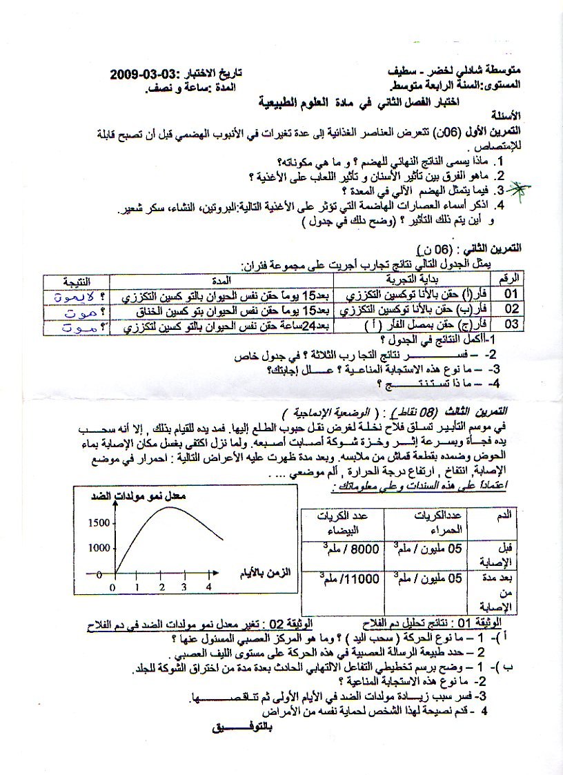 اختبار الفصل الثاني في العلوم الطبيعية السنة الرابعة متوسط | الموضوع 04